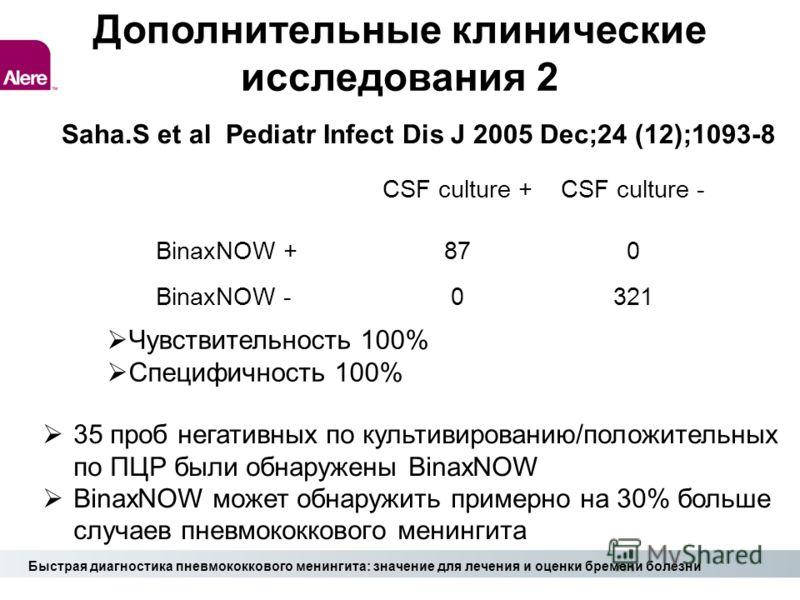 Дополнительные клинические исследования 2 Быстрая диагностика пневмококкового менингита: значение для лечения и оценки бремени болезни CSF culture +CSF culture - BinaxNOW +870 BinaxNOW -0321 Чувствительность 100% Специфичность 100% 35 проб негативных