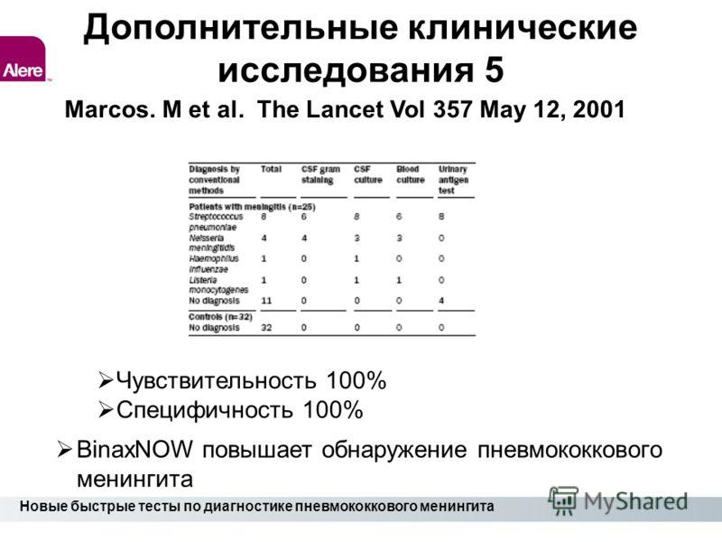 Дополнительные клинические исследования 5 Marcos. M et al. The Lancet Vol 357 May 12, 2001 Чувствительность 100% Специфичность 100% Новые быстрые тесты по диагностике пневмококкового менингита BinaxNOW повышает обнаружение пневмококкового менингита