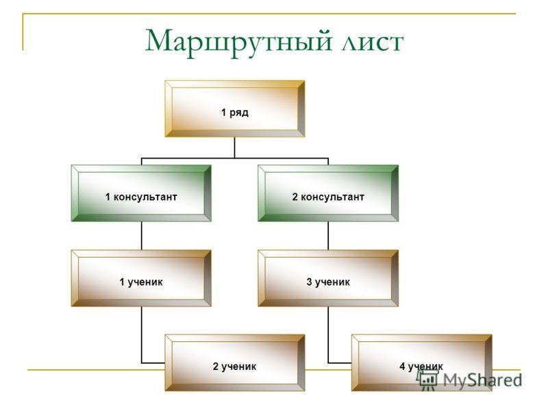 Маршрутный лист 1 ряд 1 консульт ант 1 ученик 2 ученик 2 консульт ант 3 ученик 4 ученик
