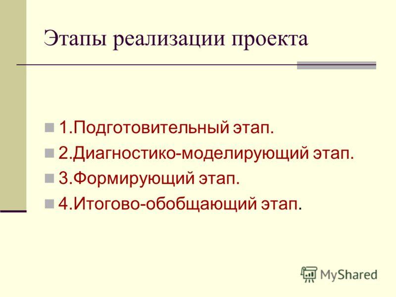 Этапы реализации проекта 1.Подготовительный этап. 2.Диагностико-моделирующий этап. 3.Формирующий этап. 4.Итогово-обобщающий этап.