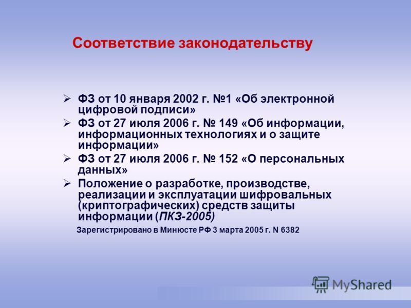 ФЗ от 10 января 2002 г. 1 «Об электронной цифровой подписи» ФЗ от 27 июля 2006 г. 149 «Об информации, информационных технологиях и о защите информации» ФЗ от 27 июля 2006 г. 152 «О персональных данных» Положение о разработке, производстве, реализации