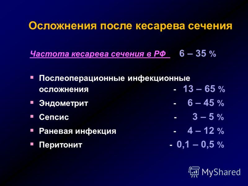 Осложнения после кесарева сечения Частота кесарева сечения в РФ 6 – 35 % Послеоперационные инфекционные осложнения - 13 – 65 % Эндометрит - 6 – 45 % Сепсис - 3 – 5 % Раневая инфекция - 4 – 12 % Перитонит - 0,1 – 0,5 %