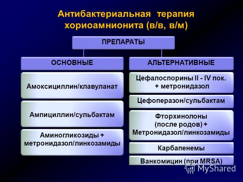 Антибактериальная терапия хориоамнионита (в/в, в/м) Амоксициллин/клавуланат Ампициллин/сульбактам Аминогликозиды + метронидазол/линкозамиды Аминогликозиды + метронидазол/линкозамиды Карбапенемы Цефалоспорины II - IV пок. + метронидазол Цефалоспорины