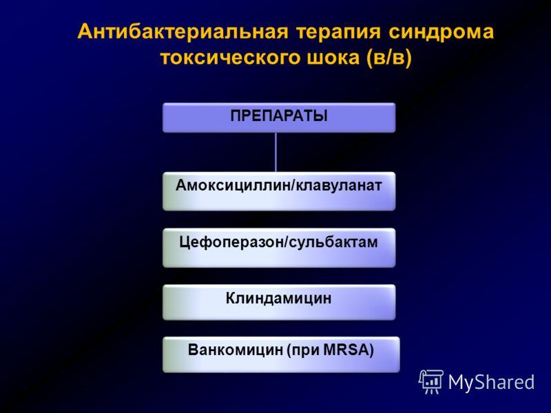 Антибактериальная терапия синдрома токсического шока (в/в) Амоксициллин/клавуланат Цефоперазон/сульбактам Клиндамицин ПРЕПАРАТЫ Ванкомицин (при MRSA)