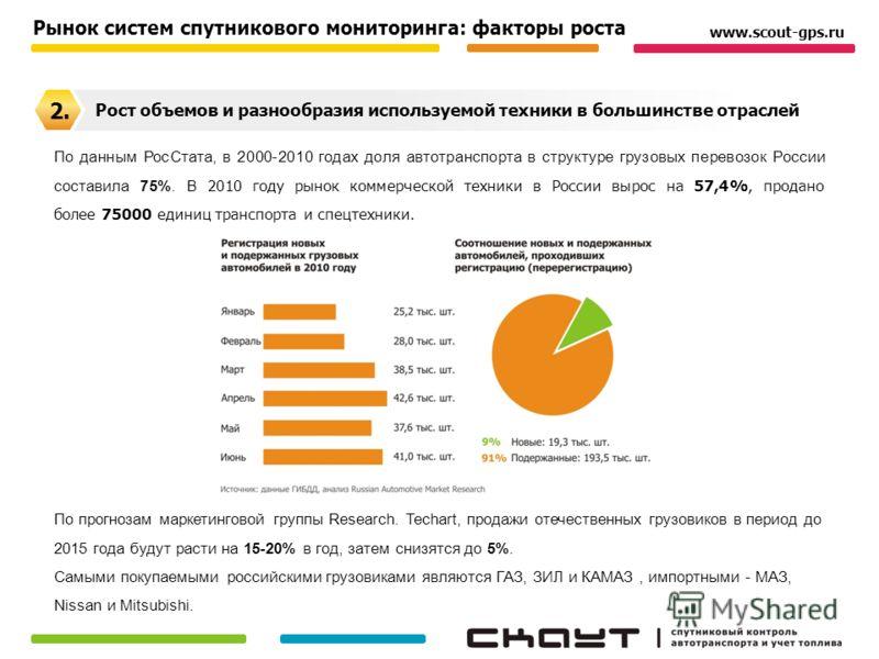 Рынок систем спутникового мониторинга: факторы роста По данным РосСтата, в 2000-2010 годах доля автотранспорта в структуре грузовых перевозок России составила 75%. В 2010 году рынок коммерческой техники в России вырос на 57,4%, продано более 75000 ед