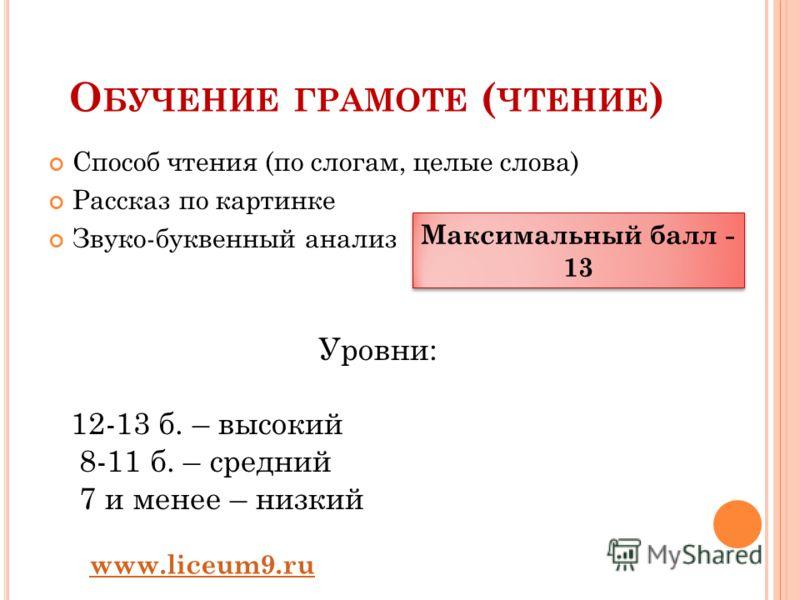 О БУЧЕНИЕ ГРАМОТЕ ( ЧТЕНИЕ ) Способ чтения (по слогам, целые слова) Рассказ по картинке Звуко-буквенный анализ Максимальный балл - 13 Уровни: 12-13 б. – высокий 8-11 б. – средний 7 и менее – низкий www.liceum9.ru
