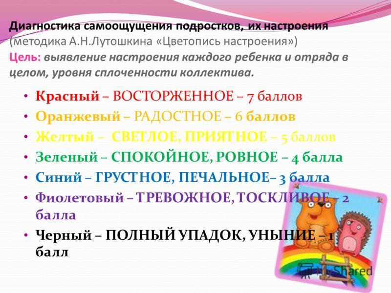 Диагностика самоощущения подростков, их настроения (методика А.Н.Лутошкина «Цветопись настроения») Цель: выявление настроения каждого ребенка и отряда в целом, уровня сплоченности коллектива. Красный – ВОСТОРЖЕННОЕ – 7 баллов Оранжевый – РАДОСТНОЕ –