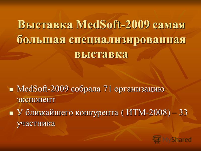 Выставка MedSoft-2009 самая большая специализированная выставка MedSoft-2009 собрала 71 организацию экспонент MedSoft-2009 собрала 71 организацию экспонент У ближайшего конкурента ( ИТМ-2008) – 33 участника У ближайшего конкурента ( ИТМ-2008) – 33 уч
