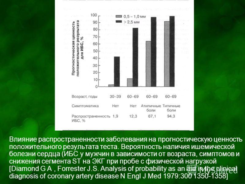 Влияние распространенности заболевания на прогностическую ценность положительного результата теста. Вероятность наличия ишемической болезни сердца (ИБС у мужчин в зависимости от возраста, симптомов и снижения сегмента ST нa ЭКГ при пробе с физической