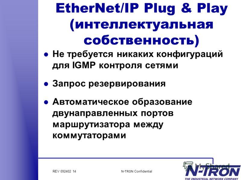 REV 092402 14 N-TRON Confidential EtherNet/IP Plug & Play (интеллектуальная собственность) l Не требуется никаких конфигураций для IGMP контроля сетями l Запрос резервирования l Автоматическое образование двунаправленных портов маршрутизатора между к