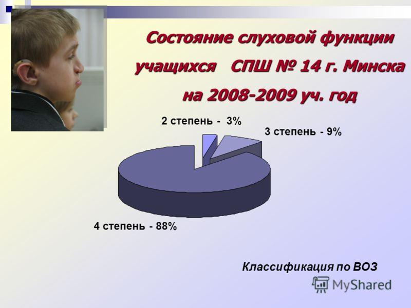 Состояние слуховой функции учащихся СПШ 14 г. Минска на 2008-2009 уч. год Классификация по ВОЗ 3 степень - 9% 2 степень - 3% 4 степень - 88%