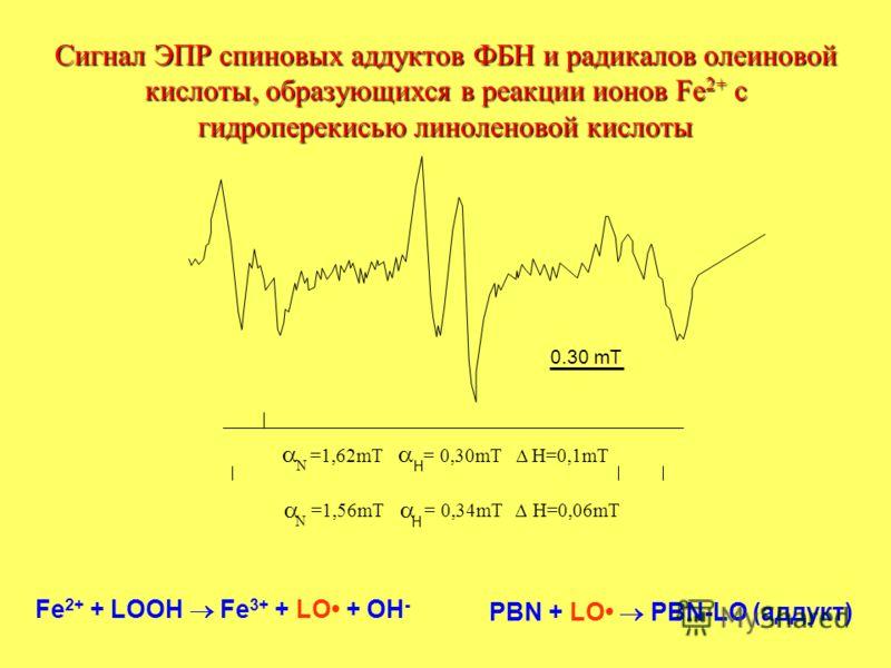 олеиновой кислоты,