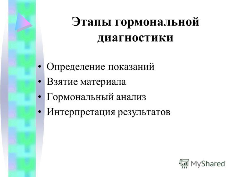 Этапы гормональной диагностики Определение показаний Взятие материала Гормональный анализ Интерпретация результатов