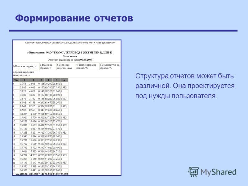 Формирование отчетов Структура отчетов может быть различной. Она проектируется под нужды пользователя.