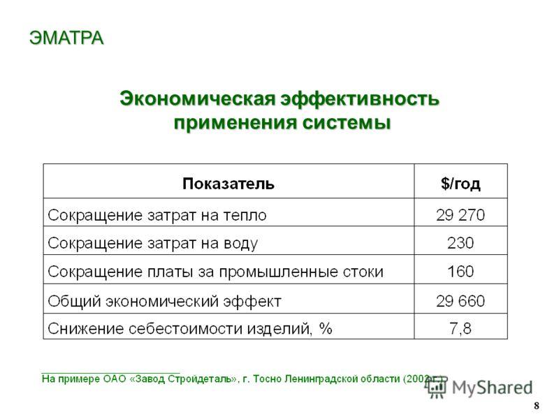 8 ЭМАТРА Экономическая эффективность применения системы