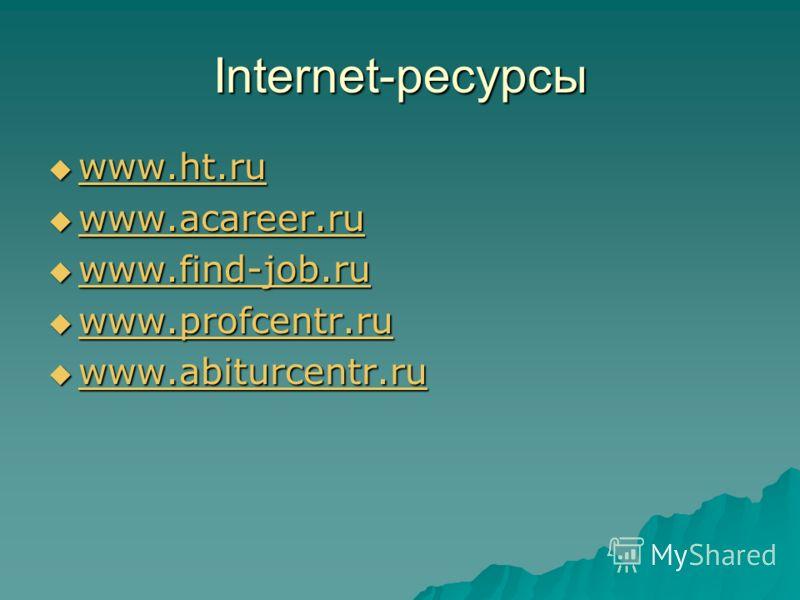 Internet-ресурсы www.ht.ru www.ht.ru www.ht.ru www.acareer.ru www.acareer.ru www.acareer.ru www.find-job.ru www.find-job.ru www.find-job.ru www.profcentr.ru www.profcentr.ru www.profcentr.ru www.abiturcentr.ru www.abiturcentr.ru www.abiturcentr.ru