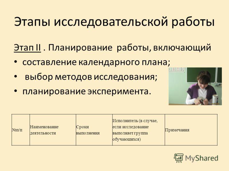 Этапы исследовательской работы Этап II. Планирование работы, включающий составление календарного плана; выбор методов исследования; планирование эксперимента. п/п Наименование деятельности Сроки выполнения Исполнитель (в случае, если исследование вып