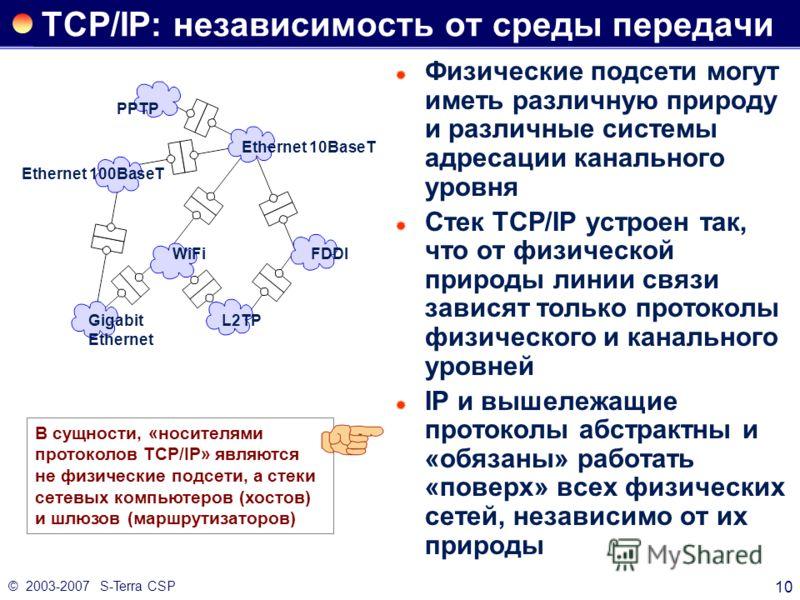 © 2003-2007 S-Terra CSP 10 TCP/IP: независимость от среды передачи Физические подсети могут иметь различную природу и различные системы адресации канального уровня Стек TCP/IP устроен так, что от физической природы линии связи зависят только протокол