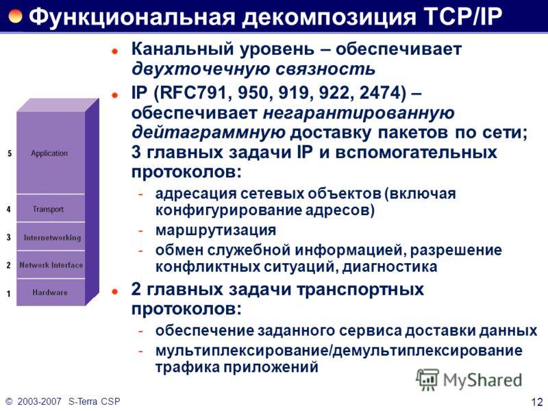 © 2003-2007 S-Terra CSP 12 Функциональная декомпозиция TCP/IP Канальный уровень – обеспечивает двухточечную связность IP (RFC791, 950, 919, 922, 2474) – обеспечивает негарантированную дейтаграммную доставку пакетов по сети; 3 главных задачи IP и вспо