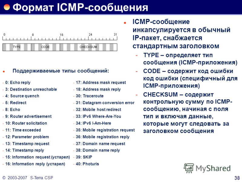 © 2003-2007 S-Terra CSP 38 Формат ICMP-сообщения ICMP-сообщение инкапсулируется в обычный IP-пакет, снабжается стандартным заголовком TYPE – определяет тип сообщения (ICMP-приложения) CODE – содержит код ошибки код ошибки (специфичный для ICMP-прил