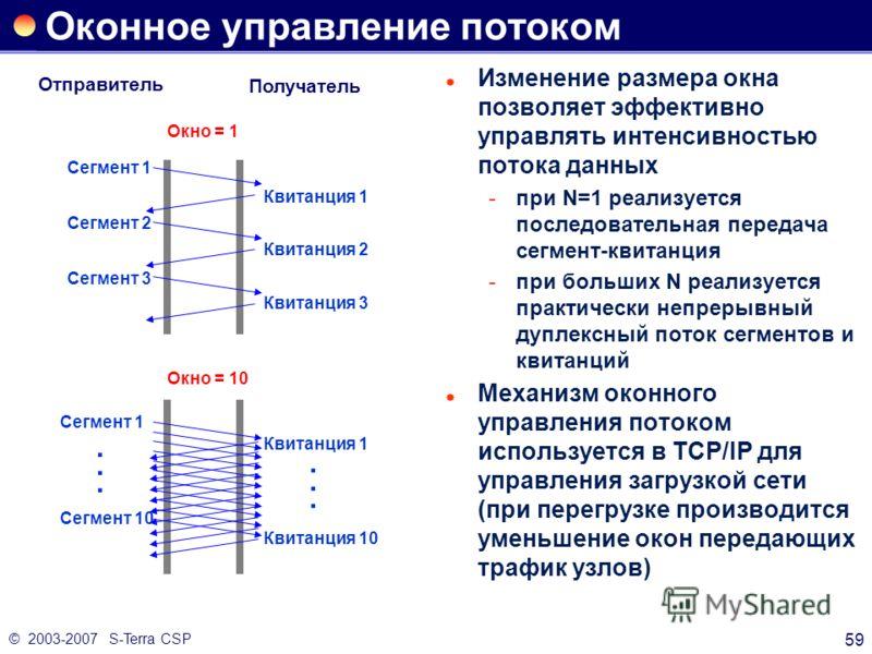 © 2003-2007 S-Terra CSP 59 Оконное управление потоком Изменение размера окна позволяет эффективно управлять интенсивностью потока данных при N=1 реализуется последовательная передача сегмент-квитанция при больших N реализуется практически непрерывн