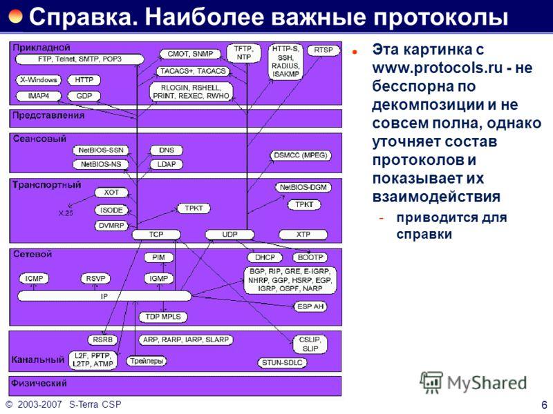 © 2003-2007 S-Terra CSP 6 Справка. Наиболее важные протоколы Эта картинка с www.protocols.ru - не бесспорна по декомпозиции и не совсем полна, однако уточняет состав протоколов и показывает их взаимодействия приводится для справки