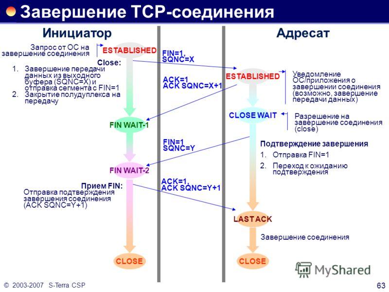 © 2003-2007 S-Terra CSP 63 Завершение TCP-соединения ИнициаторАдресат Запрос от ОС на завершение соединения Close: 1.Завершение передачи данных из выходного буфера (SQNC=X) и отправка сегмента с FIN=1 2.Закрытие полудуплекса на передачу Уведомление О