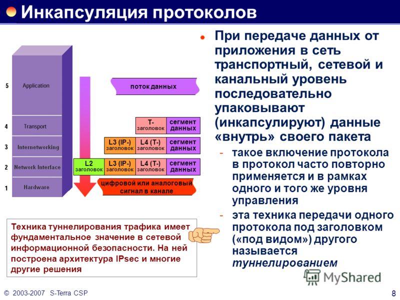 © 2003-2007 S-Terra CSP 8 Инкапсуляция протоколов При передаче данных от приложения в сеть транспортный, сетевой и канальный уровень последовательно упаковывают (инкапсулируют) данные «внутрь» своего пакета такое включение протокола в протокол часто
