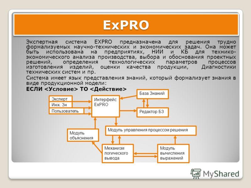 ExPROExPRO Экспертная система EXPRO предназначена для решения трудно формализуемых научно-технических и экономических задач. Она может быть использована на предприятиях, НИИ и КБ для технико- экономического анализа производства, выбора и обоснования