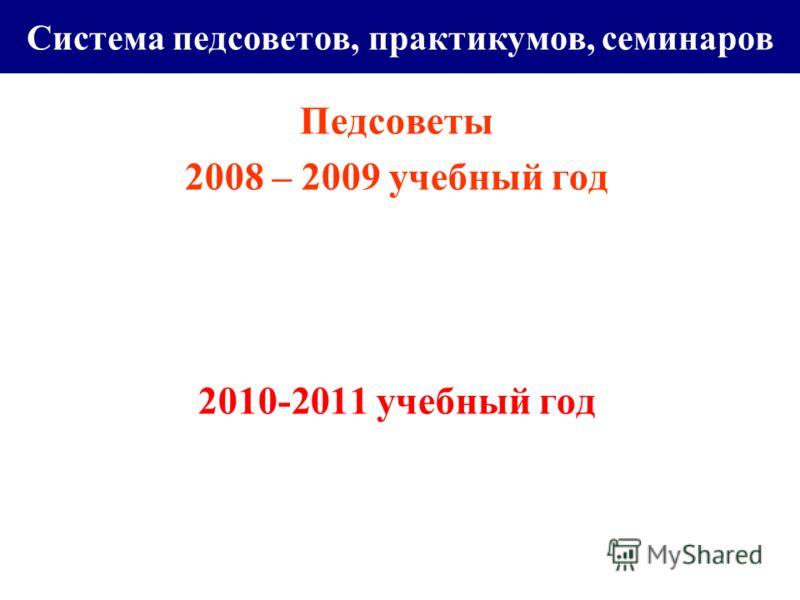 Система педсоветов, практикумов, семинаров Педсоветы 2008 – 2009 учебный год 2010-2011 учебный год