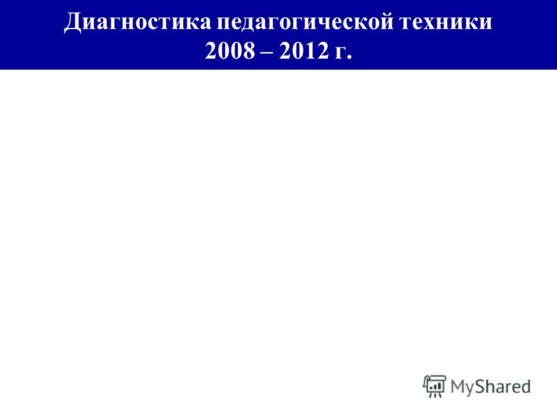 Диагностика педагогической техники 2008 – 2012 г.