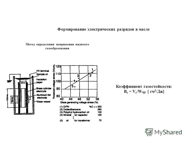 Метод определения напряжения видимого газообразования Коэффициент газостойкости: B г = V г /W ЧР [ см 3 /Дж] Формирование электрических разрядов в масле