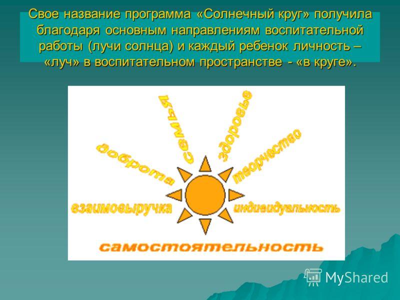 Свое название программа «Солнечный круг» получила благодаря основным направлениям воспитательной работы (лучи солнца) и каждый ребенок личность – «луч» в воспитательном пространстве - «в круге».