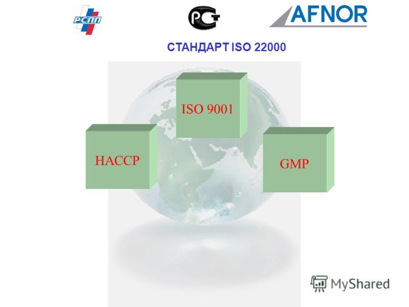 СТАНДАРТ ISO 22000 HACCP GMP ISO 9001