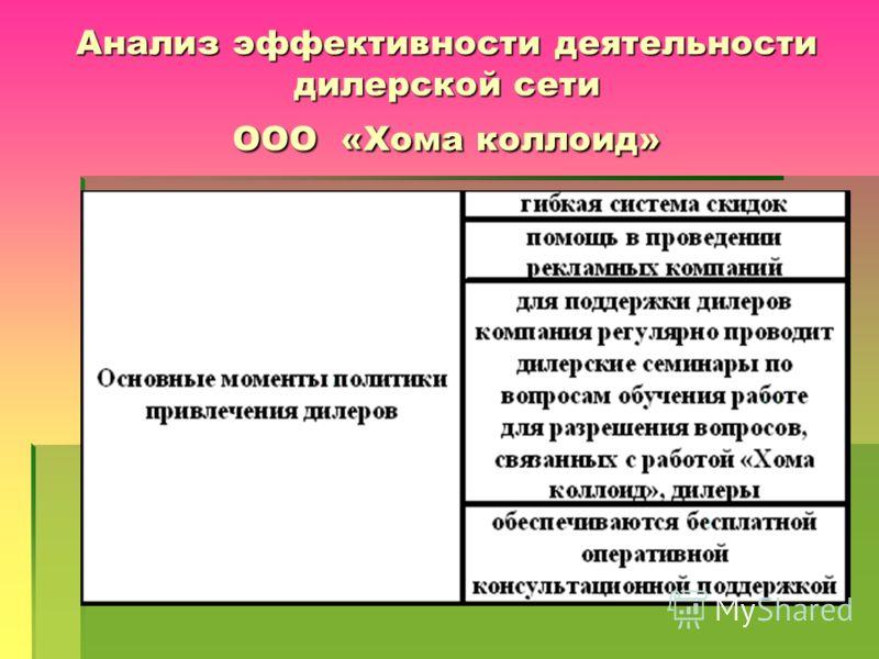 Анализ эффективности деятельности дилерской сети ООО «Хома коллоид»