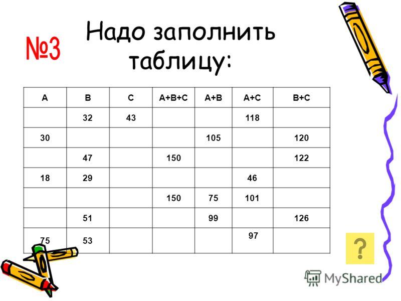 Надо заполнить таблицу: АВСА+В+СА+ВА+СВ+С 3243 118 30 105 120 47 150 122 1829 46 15075101 51 99 126 7553 97