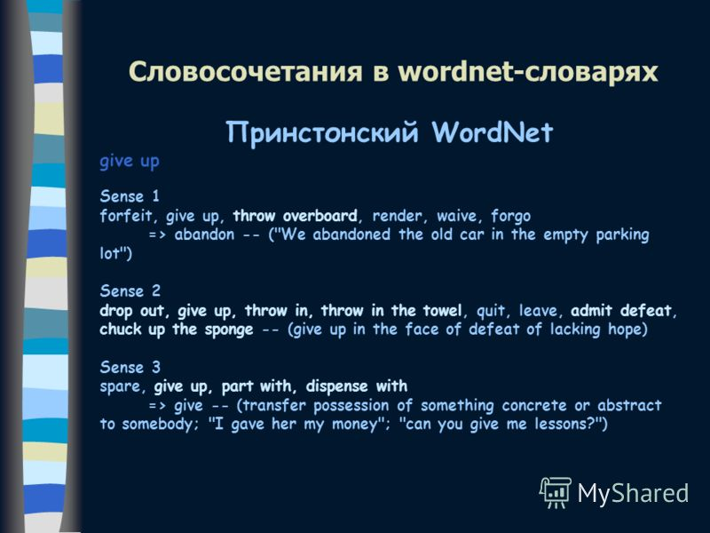 Принстонский WordNet give up Sense 1 forfeit, give up, throw overboard, render, waive, forgo => abandon -- (