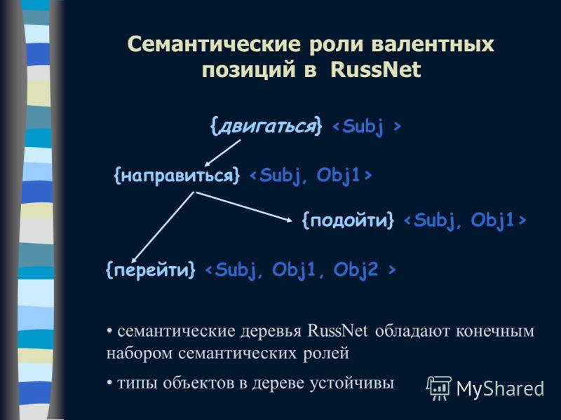 {двигаться} {направиться} {подойти} {перейти} семантические деревья RussNet обладают конечным набором семантических ролей типы объектов в дереве устойчивы Семантические роли валентных позиций в RussNet