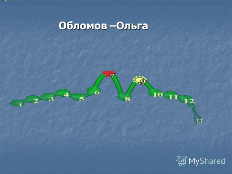 Обломов –Ольга