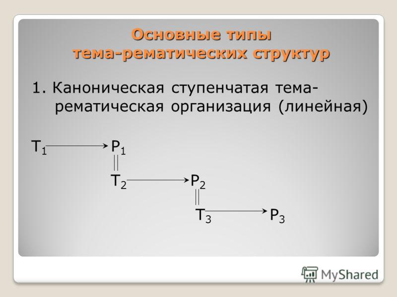 Основные типы тема-рематических структур 1. Каноническая ступенчатая тема- рематическая организация (линейная) Т 1 Р 1 Т 2 Р 2 Т 3 Р 3