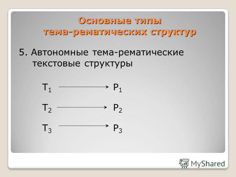 Основные типы тема-рематических структур 5. Автономные тема-рематические текстовые структуры Т 1 Р 1 Т 2 Р 2 Т 3 Р 3