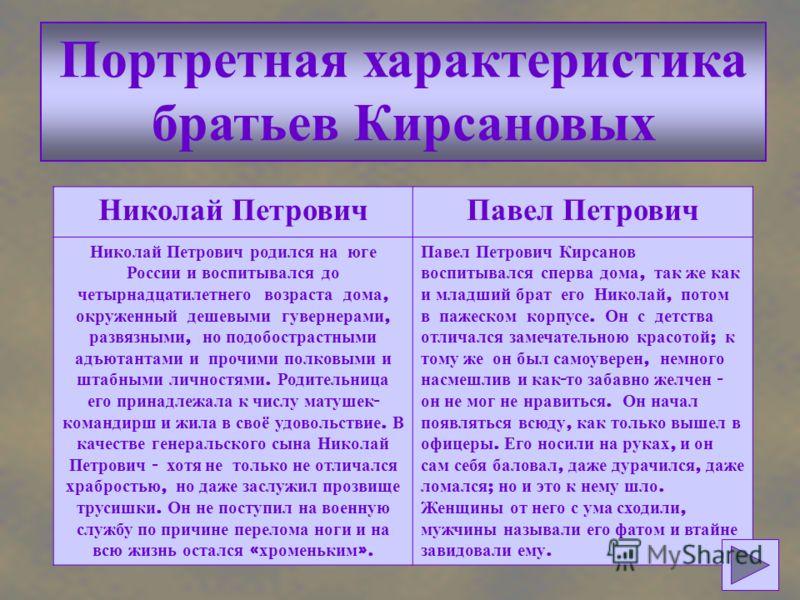 Павел Петрович недолго присутствовал при беседе брата с управляющим, высоким и худым человеком с сладким чахоточным голосом и плутовскими глазами, который на все замечания Николая Петровича отвечал :