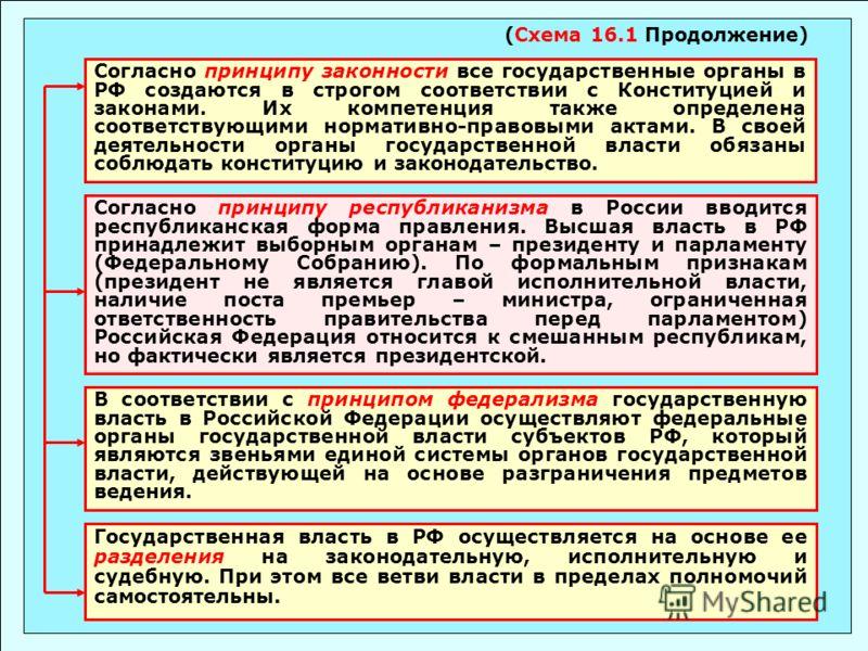 (Схема 16.1 Продолжение) В соответствии с принципом федерализма государственную власть в Российской Федерации осуществляют федеральные органы государственной власти субъектов РФ, который являются звеньями единой системы органов государственной власти