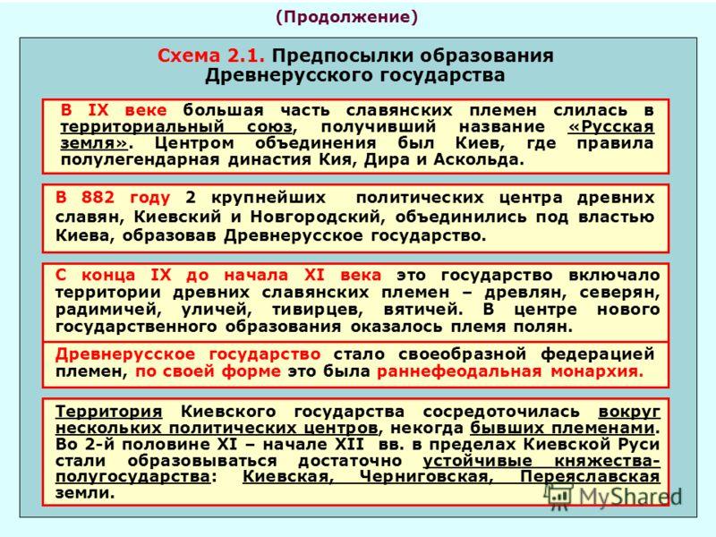 (Продолжение) Схема 2.1. Предпосылки образования Древнерусского государства В IX веке большая часть славянских племен слилась в территориальный союз, получивший название «Русская земля». Центром объединения был Киев, где правила полулегендарная динас