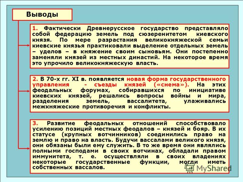 Выводы 2. В 70-х гг. XI в. появляется новая форма государственного управления - съезды князей («снема»). На этих феодальных форумах, собиравшихся по инициативе киевских князей, решались вопросы войны и мира, разделения земель, вассалитета, улаживалис