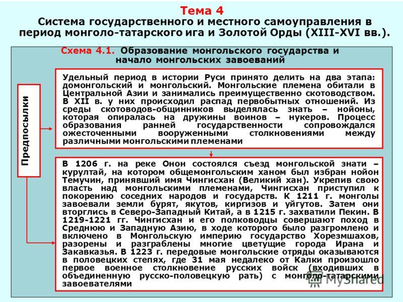 """Презентация на тему: """"Москва"""