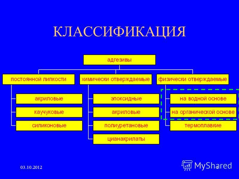 29.07.20121 КЛАССИФИКАЦИЯ