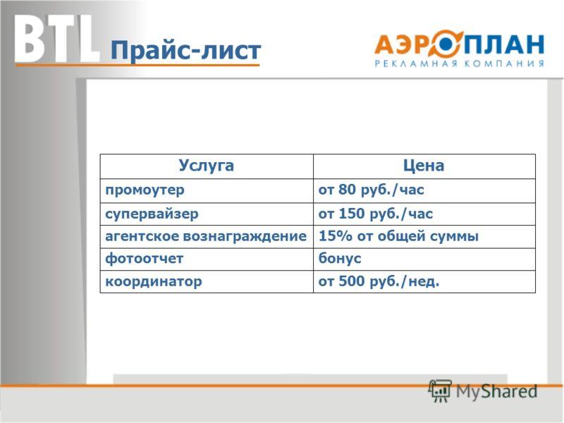 бонусфотоотчет от 500 руб./нед.координатор от 150 руб./чассупервайзер 15% от общей суммыагентское вознаграждение от 80 руб./час Цена промоутер Услуга Прайс-лист