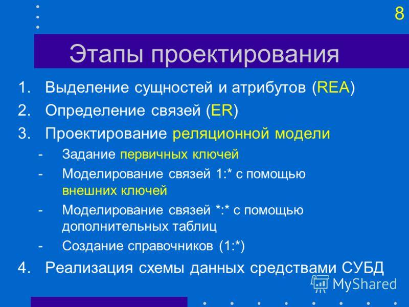 8 Этапы проектирования 1.Выделение сущностей и атрибутов (REA) 2.Определение связей (ER) 3.Проектирование реляционной модели -Задание первичных ключей -Моделирование связей 1:* с помощью внешних ключей -Моделирование связей *:* с помощью дополнительн