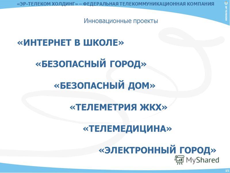 15 «ЭР-ТЕЛЕКОМ ХОЛДИНГ» – ФЕДЕРАЛЬНАЯ ТЕЛЕКОММУНИКАЦИОННАЯ КОМПАНИЯ Инновационные проекты «ИНТЕРНЕТ В ШКОЛЕ» «БЕЗОПАСНЫЙ ГОРОД» «БЕЗОПАСНЫЙ ДОМ» «ТЕЛЕМЕТРИЯ ЖКХ» «ТЕЛЕМЕДИЦИНА» «ЭЛЕКТРОННЫЙ ГОРОД»